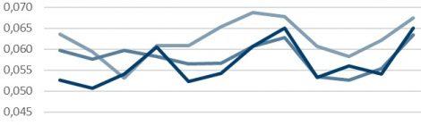 TRASPOL REPORT 1/20: Italian Long-Distance Coach Transport Market Report | Year 2019